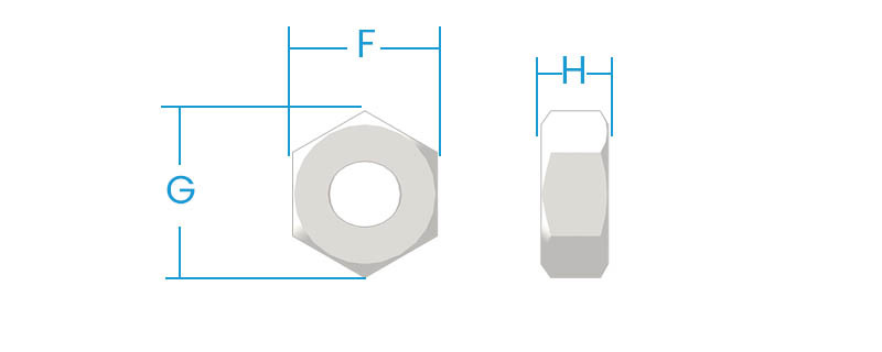 Titanium Hex Nuts - All-Metal Lock